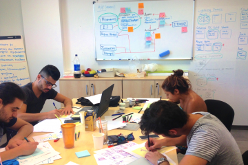 5-Day Design Sprint for Environmental Migration